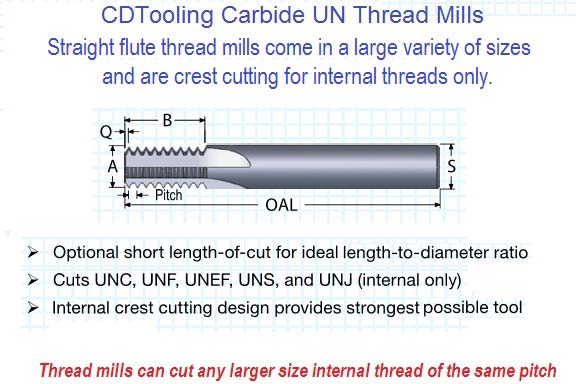 Straight Flute Carbide UN Thread Mills,Cuts UNC, UNF, UNEF, UNS, and UNJ (internal only)