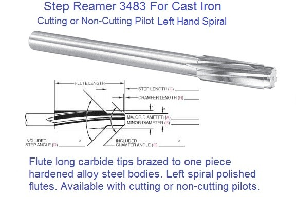 Carbide Tipped Step Reamer w/ Pilot Left Hand Spiral .2841 thru 1.503 Dia Series 3483 for Cast Iron