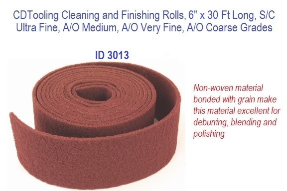 Cleaning and Finishing Rolls, 6
