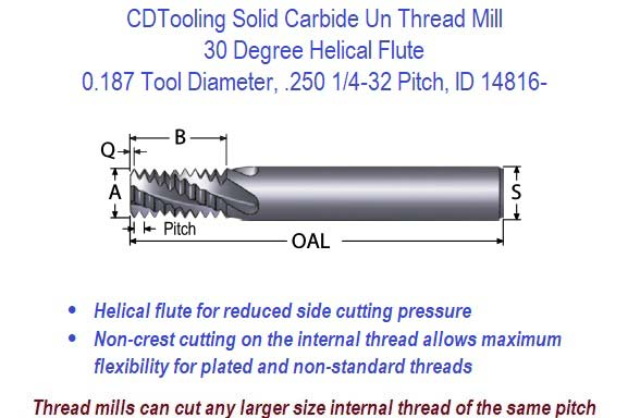 Machine Tap 1//4-32 UNEF Thread Pitch 2B Class 3 Flutes High Speed Steel