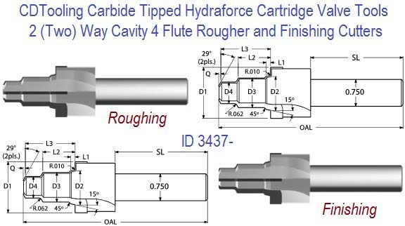 2, Two Way Hydraforce Cavity Cutter Carbide Tipped ID 3437-