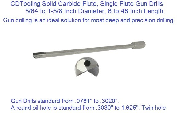Gun Drills Solid Carbide Flute, Single Flute .0781 to 1.625 inch Diameter 6 to 48 inch Long