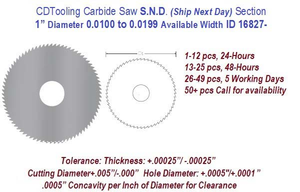 1 Inch Diameter 0.0100 to .0199 Width Range Solid Carbide Saws Ships in 24 Hrs ID 16827-