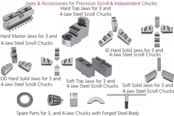 Lathe Scroll Chuck Jaws for 3 and 4 Jaw, Parts and Accessories Precision Scroll and Independent Chucks