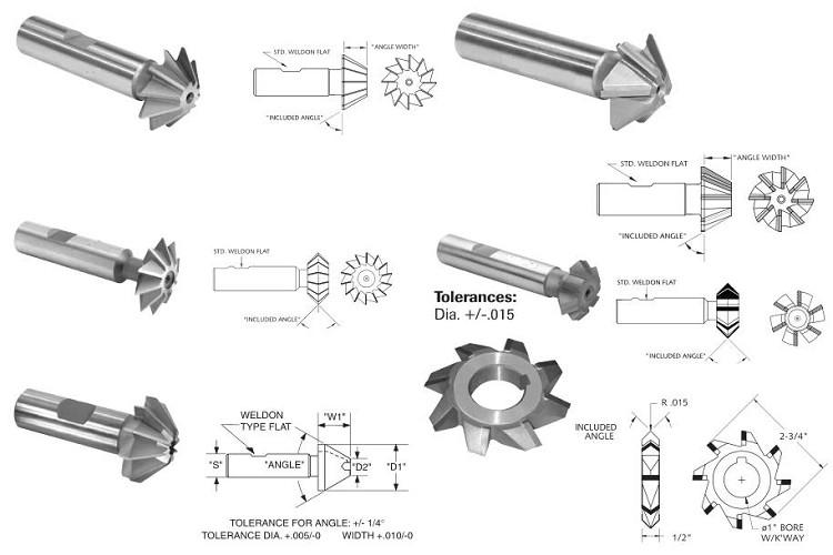 1-1//2 x 3//4 x 60º HSS Single Angle Chamfering Cutter Shank Type